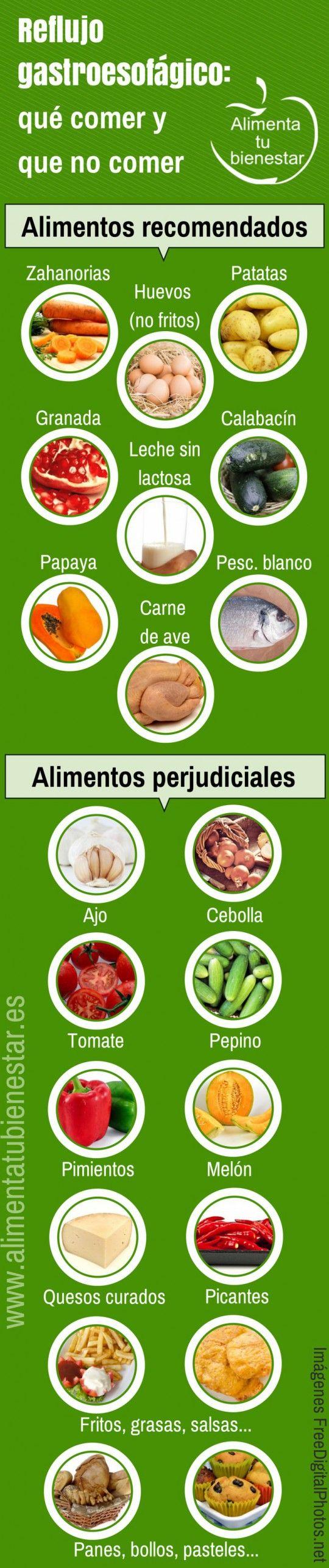 Dieta para el reflujo gastrico
