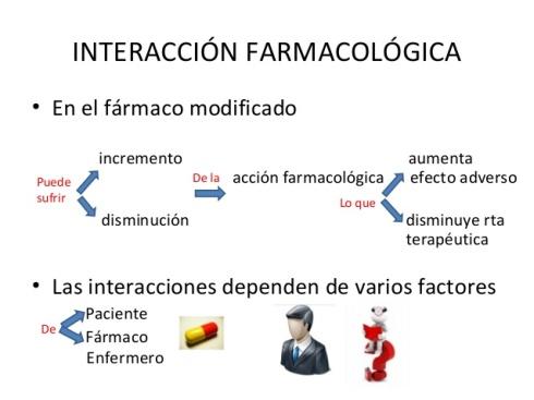 interacciones-medicamentosas-3-638