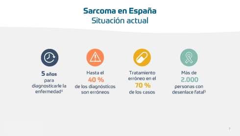 Sarcoma - Hoja de ruta para las CCAA_Página_07