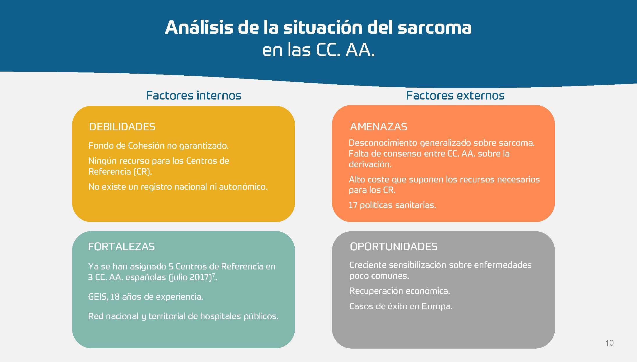 Sarcoma - Hoja de ruta para las CCAA_Página_10