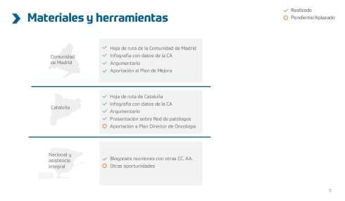 Sarcoma-Resultados-Plan-de-aterrizaje_Página_05