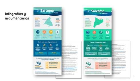 Sarcoma-Resultados-Plan-de-aterrizaje_Página_07