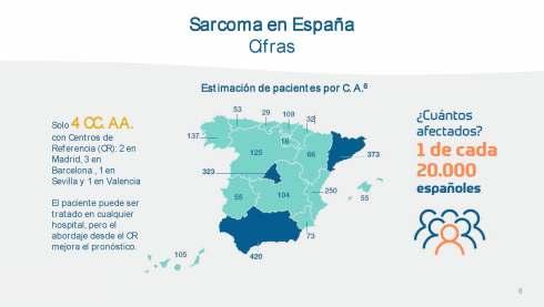 Sarcoma - Hoja de ruta para las CCAA_Página_08