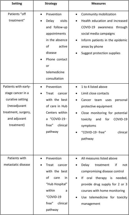 dn20_ee_covid_sjs_table1 (1)