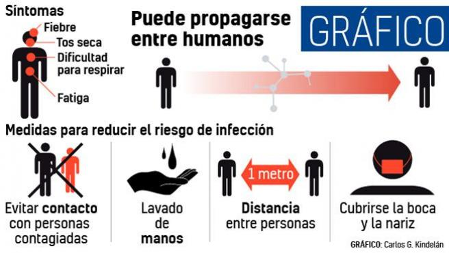 recomendaciones-contra-el-coronavirus.r_d.574-201