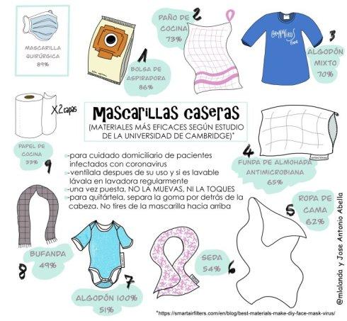 material_para_mascarillas