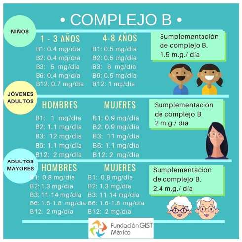 complementos b