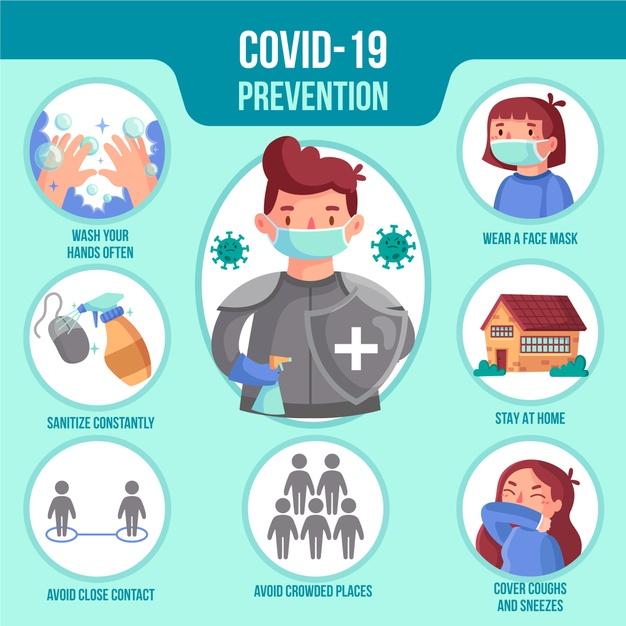 diseno-plantilla-infografias-prevencion-coronavirus_23-2148509512
